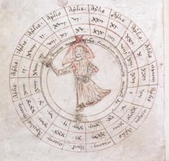 British Library, Harley MS 941 (15th century)